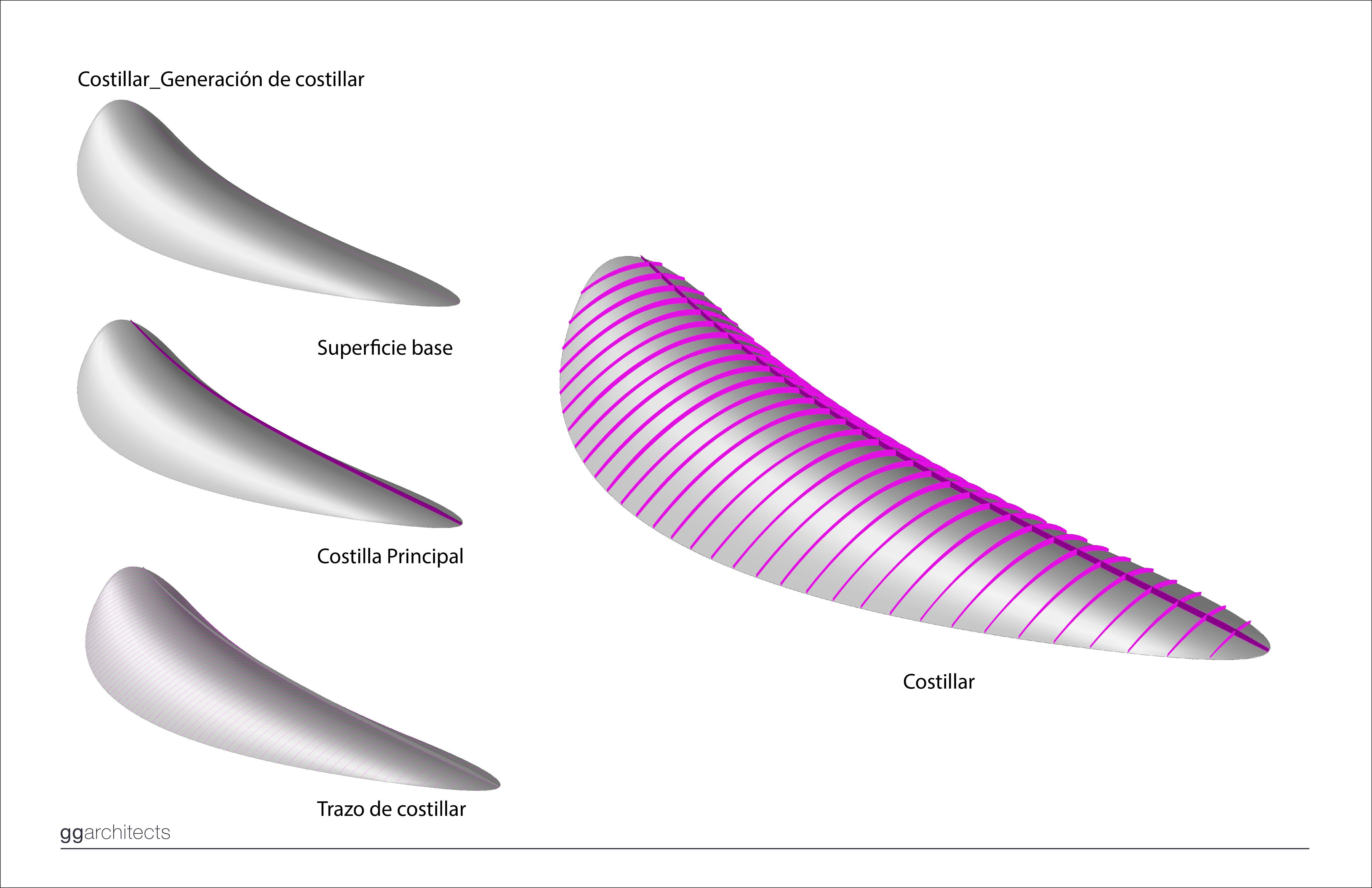 Herramiento de diseño paramétrico